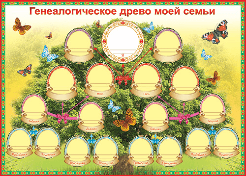 Картинки по запросу родословное дерево
