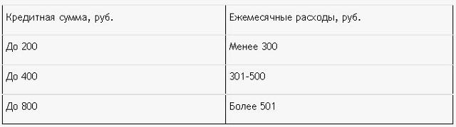 platej_beeline_2