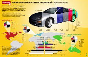Цвета автомобилей