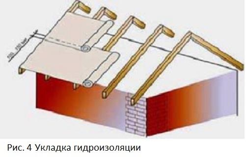 4_Ukladka gidroizolyatsii