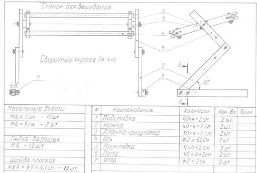 Иголочка, товары для шитья и швейная фурнитура