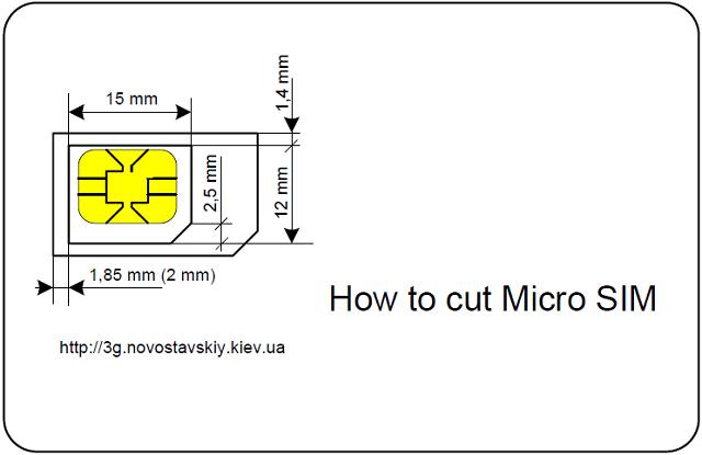 Как сделать микро sim карту фото 105