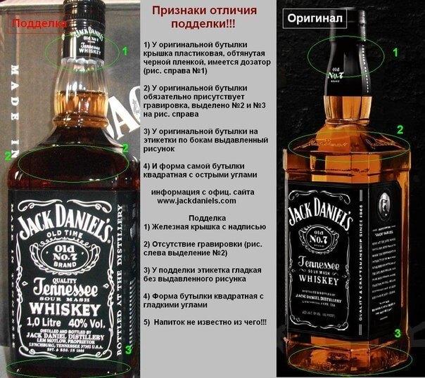 будут делать поддельный алкоголь в красном и белом это основное желание